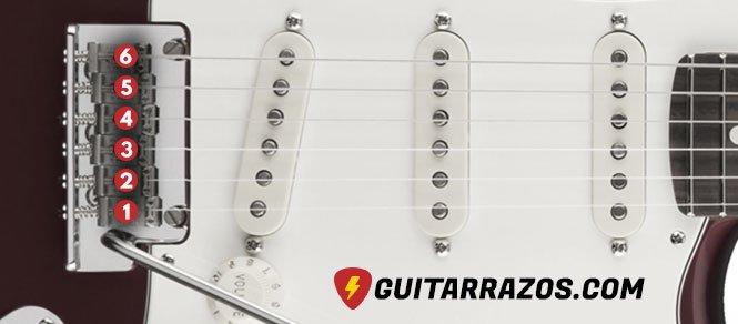 Numeros cuerdas de guitarra