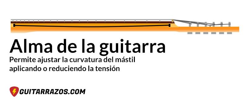 Alma de la guitarra
